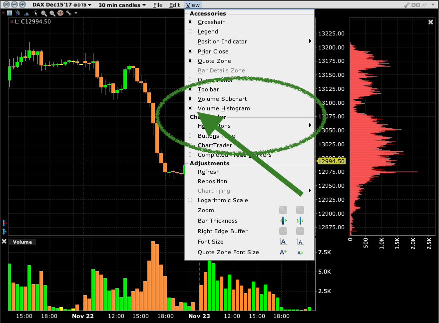Can TWS show Market profile somehow? - IB Trader Workstation