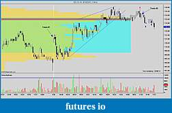 itrade2win's Trade Journal To Success-ninjatrader-chart-11-.jpg