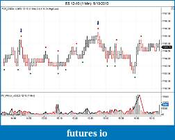 NJ7 divergence indicator -free for now-es-12-10-1-min-9_10_2010.jpg