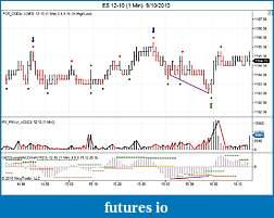 NJ7 divergence indicator -free for now-es-12-10-1-min-2-9_10_2010.jpg