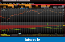 Help - Indicator to calculate basis between spot index value and future price-esz5-spx.png