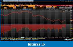 Help - Indicator to calculate basis between spot index value and future price-esh6-spx.png