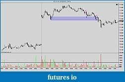 itrade2win's Trade Journal To Success-ninjatrader-chart-12-.jpg