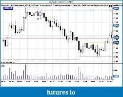 Safin's Trading Journal-cl-10-10-9_13_2010-5-min-.jpg