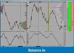 SEA-EL Trading Journal (CL)-cl2016.01.25.failure-enter.jpg