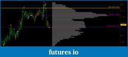 VSA for ThinkorSwim-euro-futures_091410.png