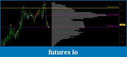 VSA for ThinkorSwim-euro-futures_091410.png