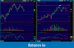 "Incometrades ""Crude"" Journal-2010-09-14-tos_charts.png"