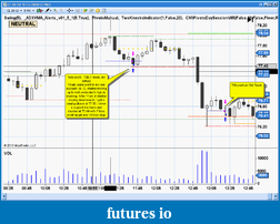 Safin's Trading Journal-5-mins.png
