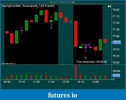 Safin's Trading Journal-cl-15-mins.jpg