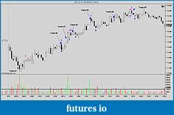 itrade2win's Trade Journal To Success-ninjatrader-chart-14-.jpg