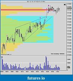 itrade2win's Trade Journal To Success-ninjatrader-chart-13-.jpg
