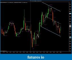 Polynomial Regression Channel trading-tf-12-10-5-min-14_09_2010-bis.jpg