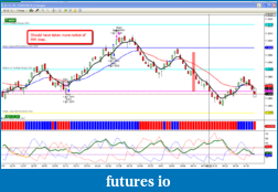 Perrys Trading Platform-2010-09-15_0437.png