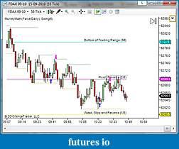 psilvacb daily trading journal-15_sep-dax-_2entry_55tickchart.jpg