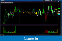 VSA for ThinkorSwim-2010-09-14-tf-tos_charts.png