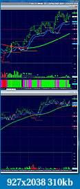 "Trading Oil - ""Velocity"" system-trade2-1702.jpg"