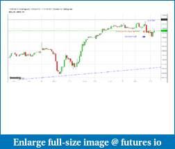 Positional Trades-nf-18.2.16-short-7145-15m-.pdf