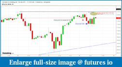 Positional Trades-tvc_b719b9b35fae12f8a49f22951b9586b4.png