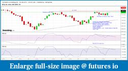 Positional Trades-tvc_c7dafac3311b8b865af6a2dd26d46959.png