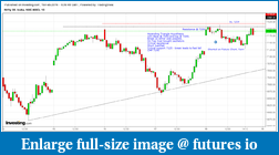 Positional Trades-tvc_7ca6d9f2e721428f804261a699f2e8e2.png