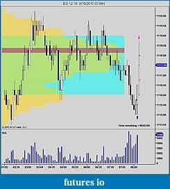 itrade2win's Trade Journal To Success-ninjatrader-chart-15-.jpg