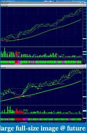 "Trading Oil - ""Velocity"" system-big-one-detail-start.jpg"