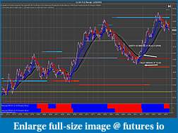 The Crude Dude Oil Trading System-cl-04-16-2-range-2_29_2016.jpg