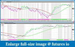 """Trading Oil - """"Velocity"""" system-setup.jpg"""