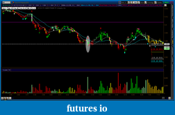VSA for ThinkorSwim-2010-09-17-tos_charts.png