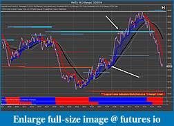 The Crude Dude Oil Trading System-ym-03-16-2-range-3_2_2016-1.jpg