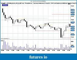 Safin's Trading Journal-cl-10-10-9_17_2010-5-min-.jpg