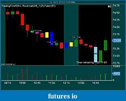 Safin's Trading Journal-cl-10-10-9_17_2010-15-min-.jpg