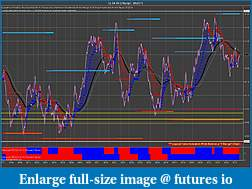 The Crude Dude Oil Trading System-cl-04-16-2-range-3_9_2016.jpg