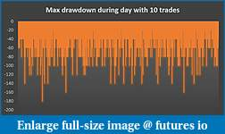 20 mini dax points a day-max-draw-down-day-10-trades.jpg