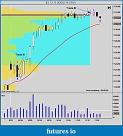 itrade2win's Trade Journal To Success-ninjatrader-chart-16-.jpg