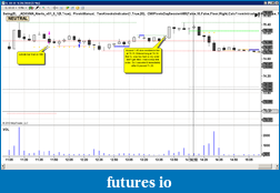 Safin's Trading Journal-cl-5-mins-profit-0-.png