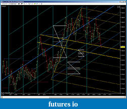 Median Line aka Andrews Pitchfork-todaysfork.jpg
