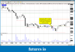 Safin's Trading Journal-cl-5-mins-loss-200-.png