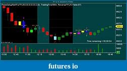 Safin's Trading Journal-tf-12-10-9_22_2010-15-min-loss-380-.jpg