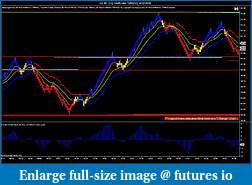 The Crude Dude Oil Trading System-cl-05-16-2-unirenko-t2r4o2-4_12_2016.jpg