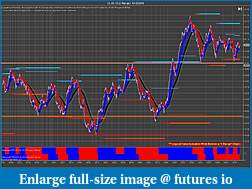 The Crude Dude Oil Trading System-cl-05-16-2-range-4_12_2016.jpg