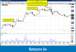 Safin's Trading Journal-cl-5-mins-profit-110-.png