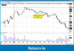 Safin's Trading Journal-tf-5-mins-profit-0-.png