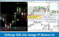 TST contest trading journal - Vol profile, Vol clusters, Foot-Prints-20160419_cl03.jpg