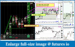 TST contest trading journal - Vol profile, Vol clusters, Foot-Prints-20160419_cl04.jpg