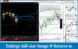 TST contest trading journal - Vol profile, Vol clusters, Foot-Prints-20160420_cl01.jpg