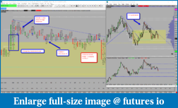 TST contest trading journal - Vol profile, Vol clusters, Foot-Prints-2016-04-20_trades_1_and_2.png