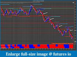 The Crude Dude Oil Trading System-cl-06-16-2-range-4_21_2016-1.jpg