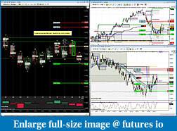 TST contest trading journal - Vol profile, Vol clusters, Foot-Prints-20160421_ym01b.jpg